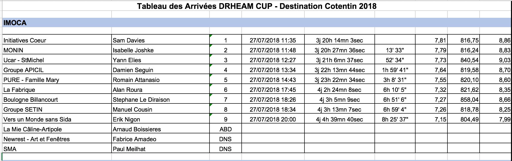 Capture d'écran 2018-07-27 à 21.53.20