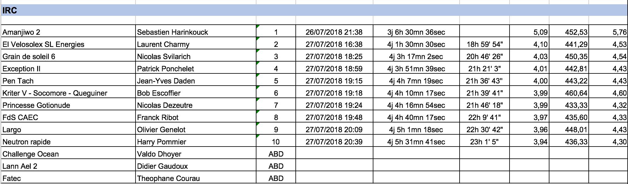 Capture d'écran 2018-07-27 à 21.53.54