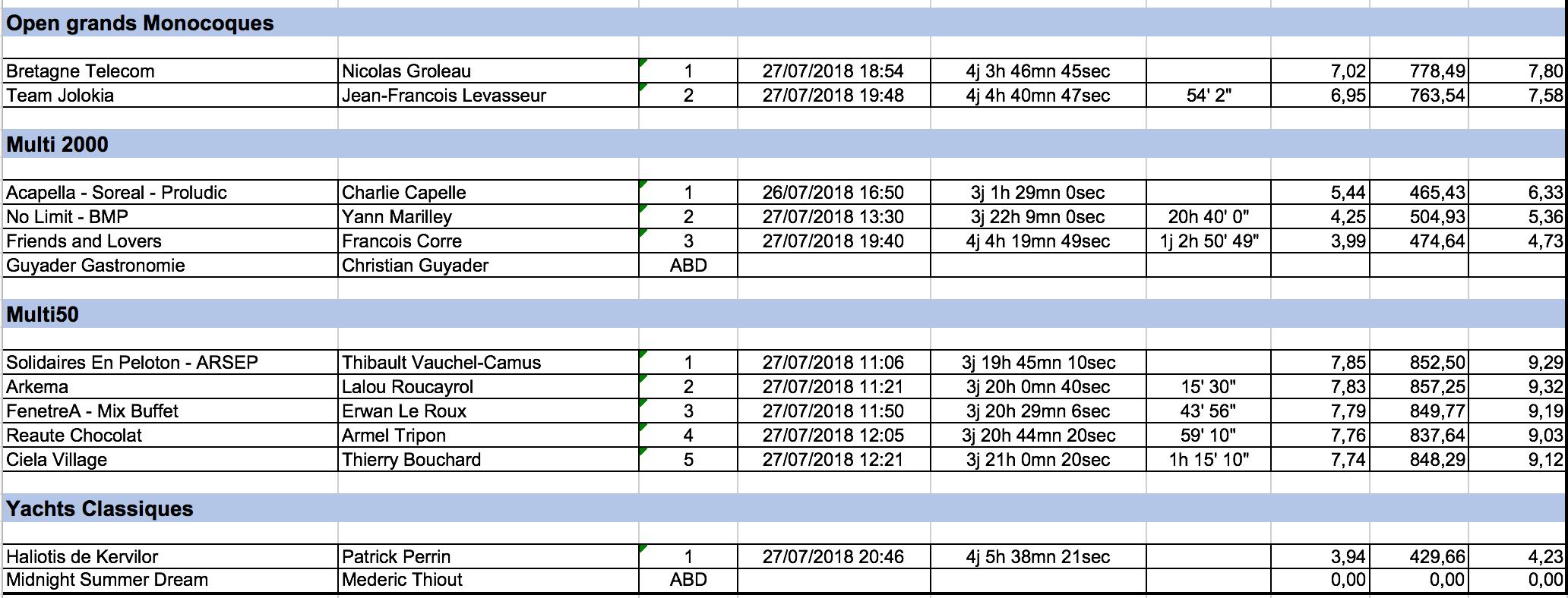 Capture d'écran 2018-07-27 à 21.54.09