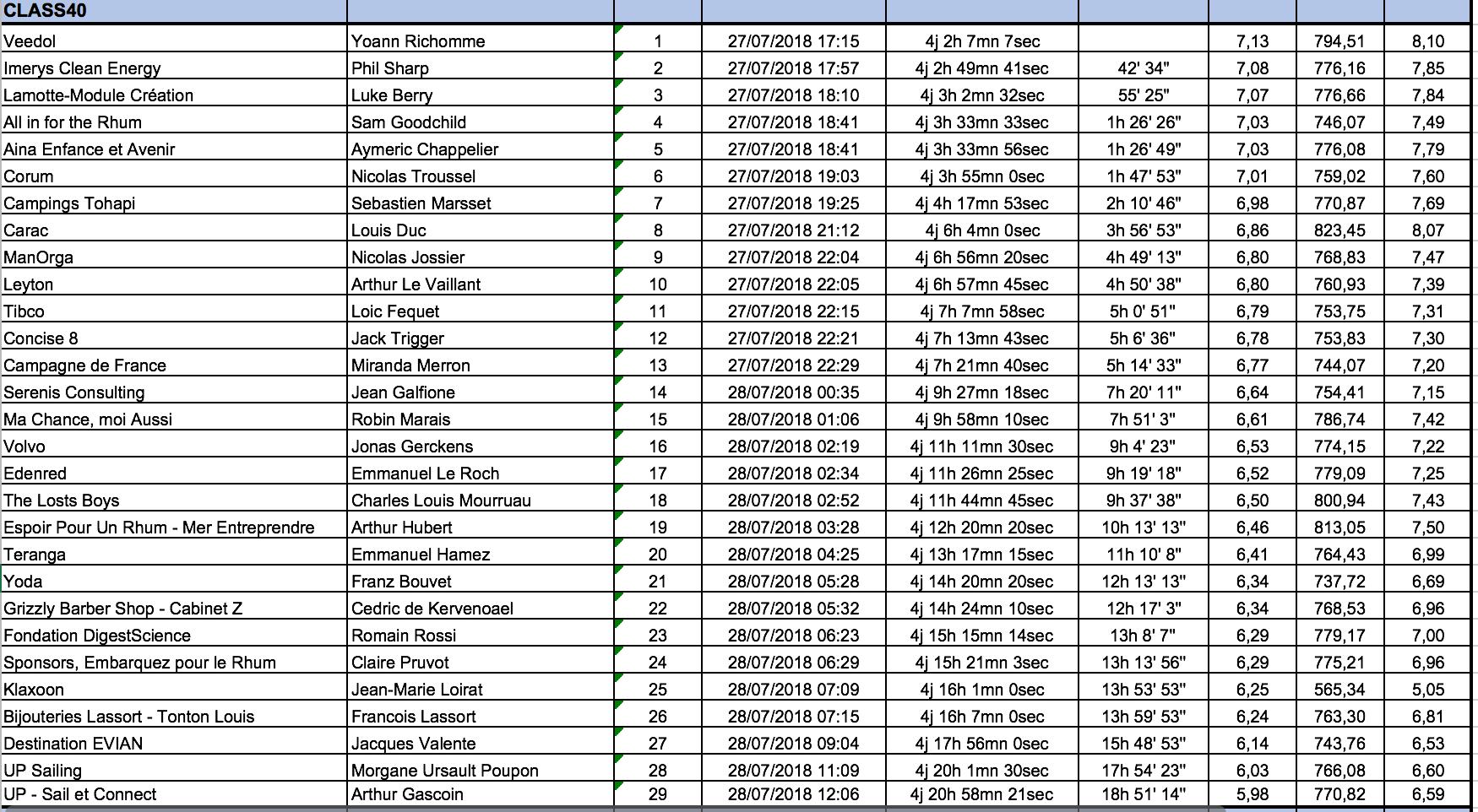 Capture d'écran 2018-07-28 à 18.36.53