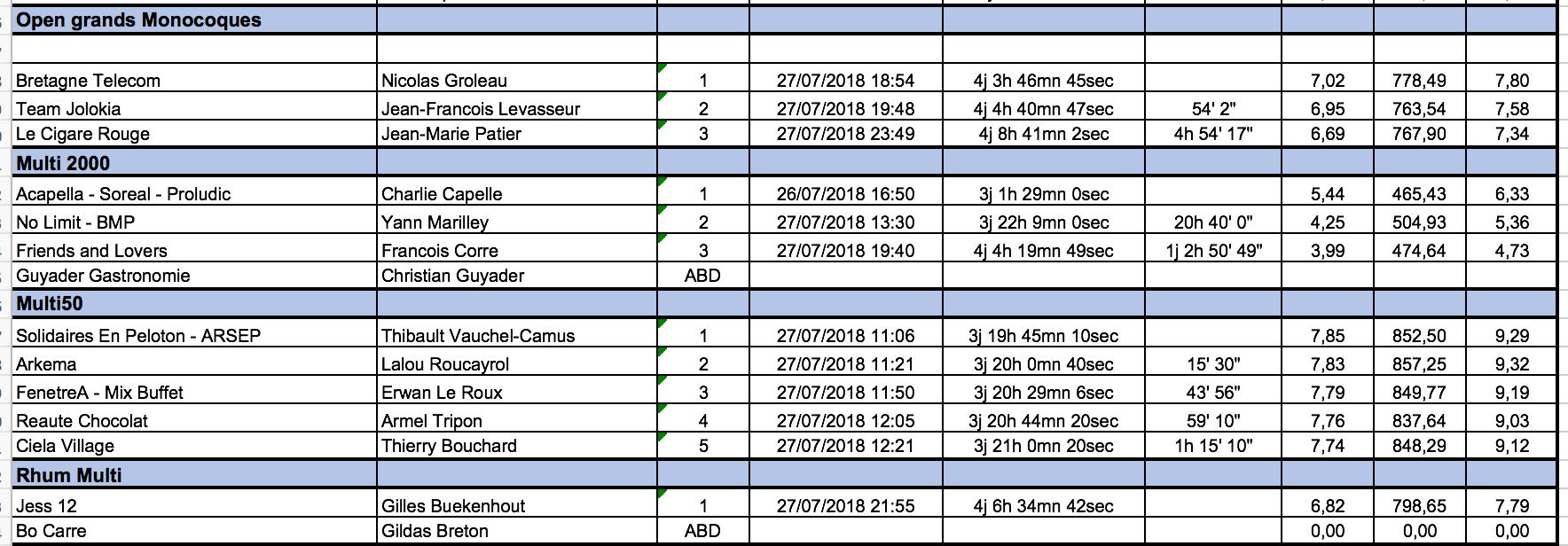 Capture d'écran 2018-07-28 à 18.37.29